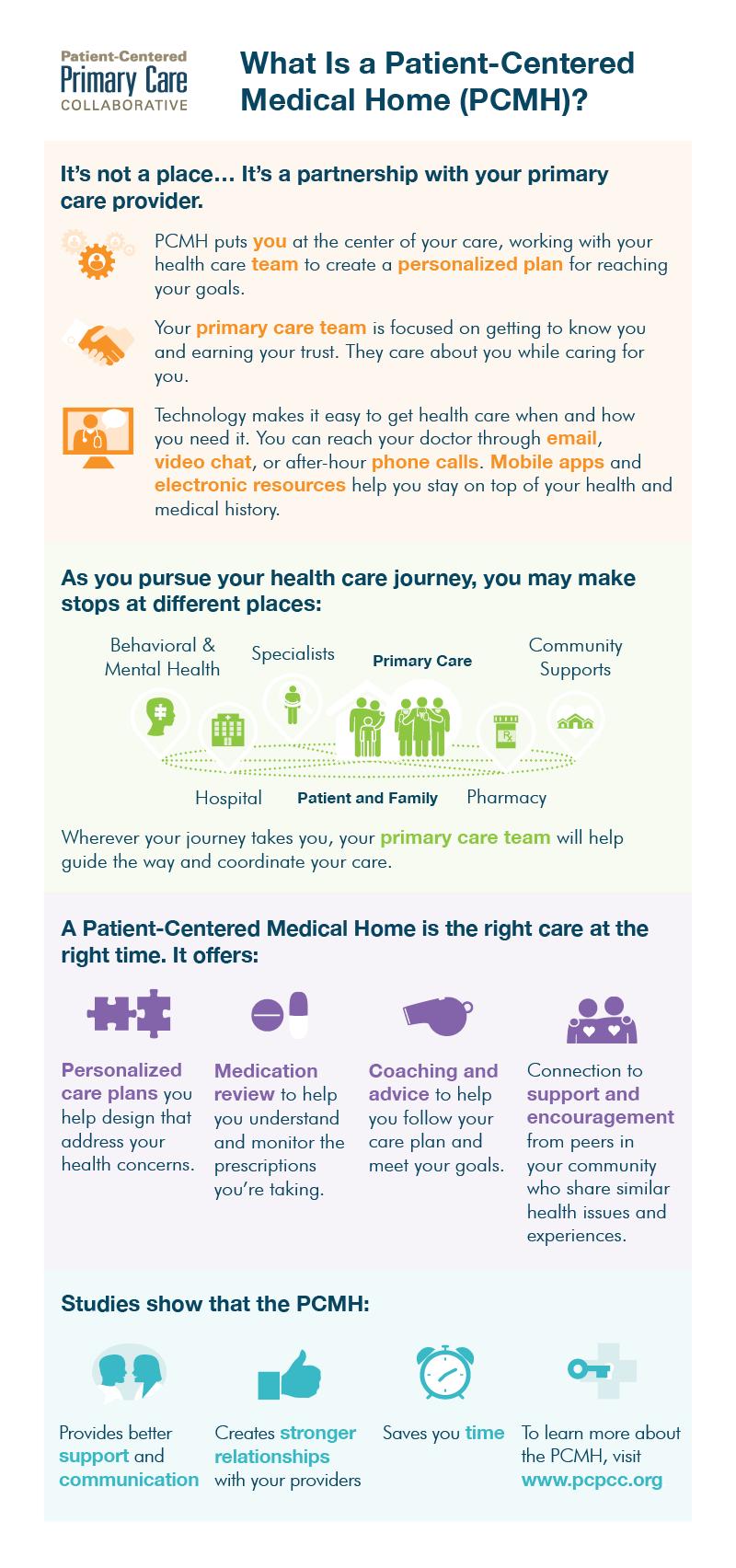 pcmh-pcpcc-infographic-web